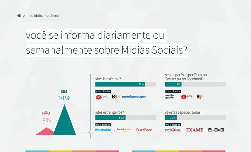 SOCIALMEDIA_2015-45