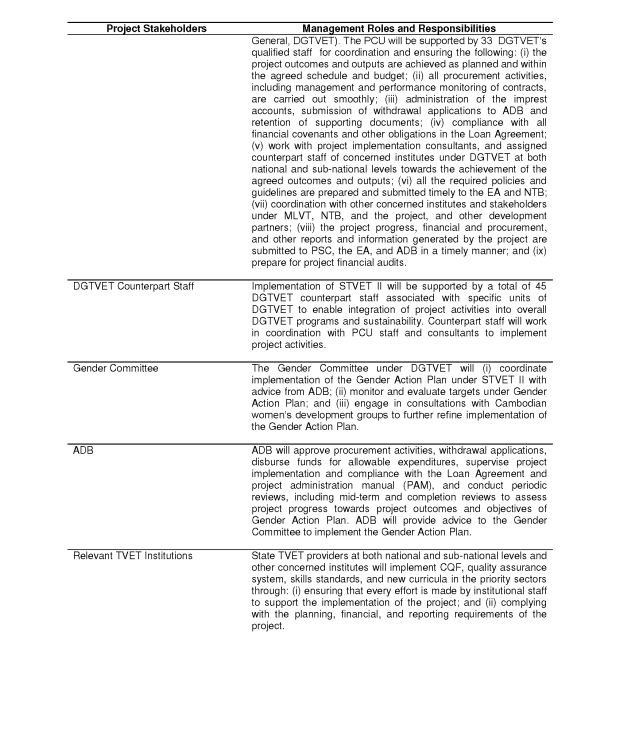 role_Page_2