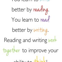 Reading/Writing Classroom Poster
