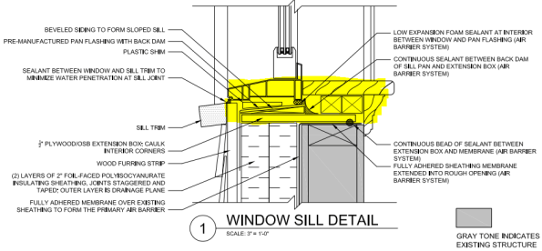 First Window Installation - Two Flat: Remade