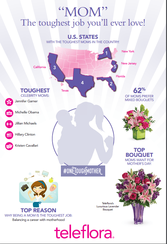 Celebrate Your Mom This Mother's Day w/ Flowers from Teleflora - #OneToughMother #ad