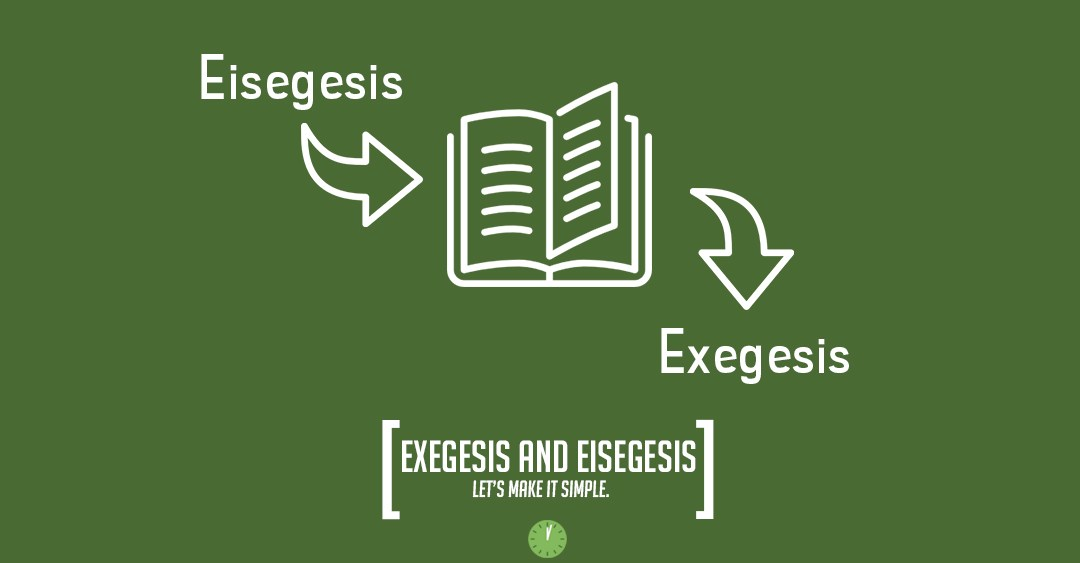 Eisegesis and Exegesis: Let's Make it Simple