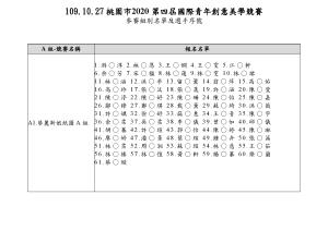 1027競賽名單公布_頁面_01