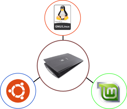 CanoScan LiDE 100 Scanner-How to Get an Canon CanoScan LiDE 100 Scanner to Work in Ubuntu 11.10 Linux Mint 12