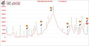IX Marcha Cicloturista 'Los 10.000 del Soplao' @ Cabezón de la Sal   Cantabria   España