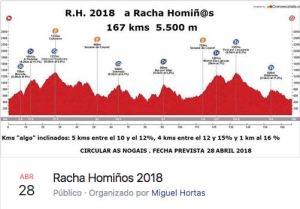 Racha Homiños 2018 @ Nogales | Galicia | España