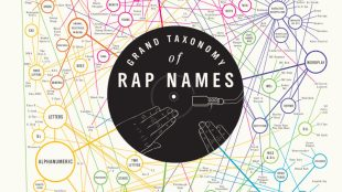 Infographic: Grand Taxonomy of Rap Names