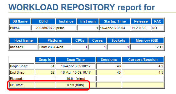 Evidence for successful #Oracle Performance Tuning (6/6)