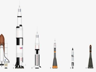 RocketsSizeFeature-620x250