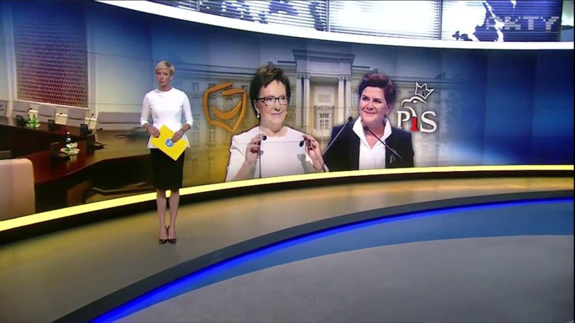 Польські парламентські вибори