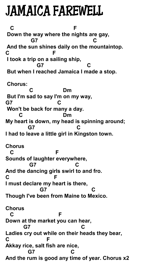 JAMAICA FAREWELL - Exploring a strum with a latin flavor by