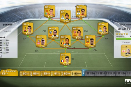 fifa 14 ultimate team information