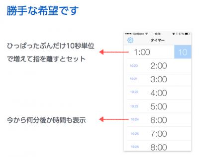 スクリーンショット 2014-07-15 0.31.50