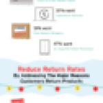 blog-holiday-ecommerce-returns-shorr-packaging