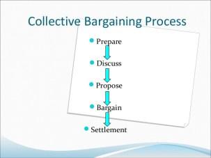 bargaining 4