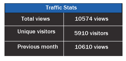 site_stats