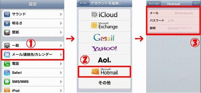 iPhoneHotmail送受信方法やり方設定同期