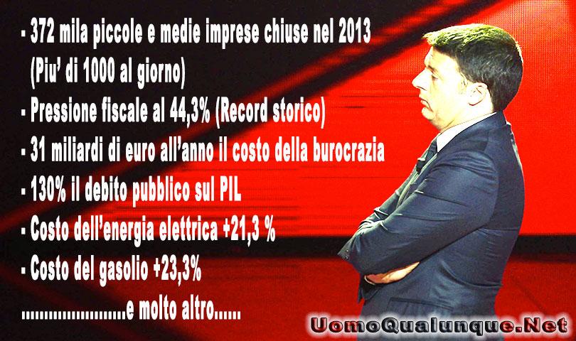 http://i1.wp.com/uomoqualunque.net/wp-content/uploads/2014/02/Matteo-Renzi-crisi-lavoro.jpg?resize=810%2C480