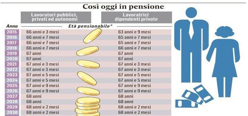 politici-pensione