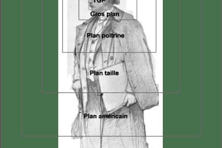 cadre plan
