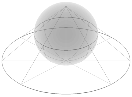 http://i1.wp.com/upload.wikimedia.org/wikipedia/commons/8/85/Stereographic_projection_in_3D.png?w=456