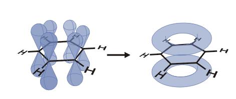 Benzene-orbitals3.png