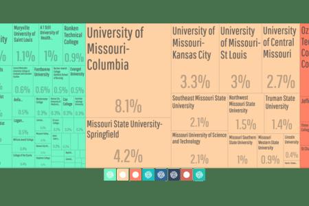 map of missouri colleges