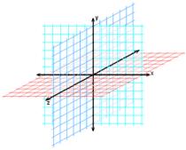 3D Cartesian coordinates