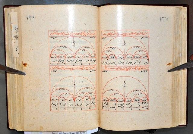 Risalah al-Sharafiyah fi al-Nisab al-Ta'lifiyyah