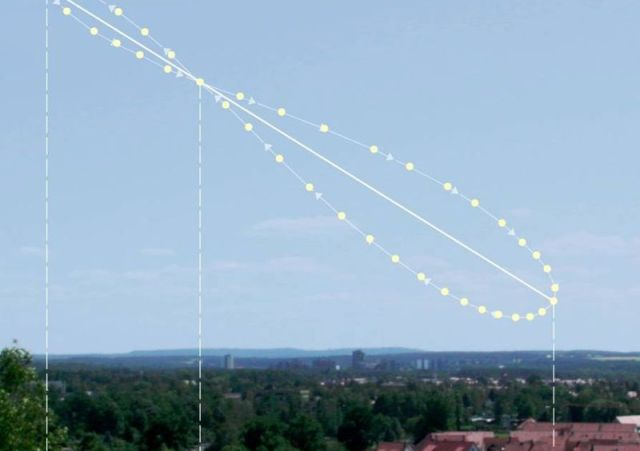 http://i1.wp.com/upload.wikimedia.org/wikipedia/commons/thumb/7/74/Analemma_pattern_in_the_sky.jpg/800px-Analemma_pattern_in_the_sky.jpg?resize=640%2C451