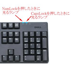numlock_capslock