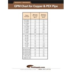 Small Crop Of Pex Vs Copper