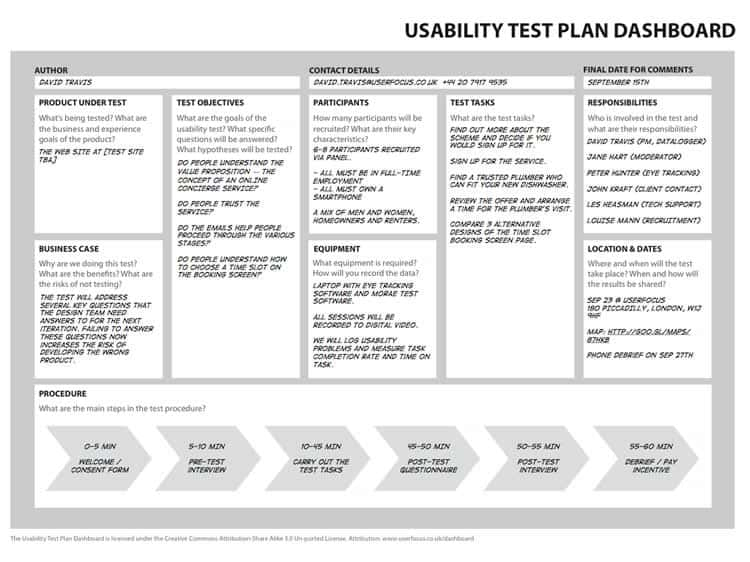 The 1-Page Usability Test Plan by David Travis (Image Source: UserFocus)