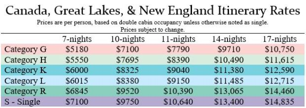 canada-new-england-great-lakes-2017-rates