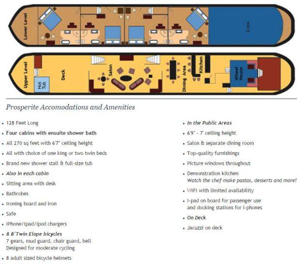 Deck Plan, Accommodations and Amenities onboard the Prosperite Barge