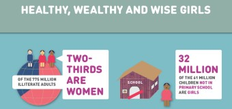 Support girls' education and help end poverty