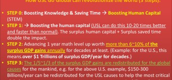 Blueprints: how USL can really transform the world in short time effectively