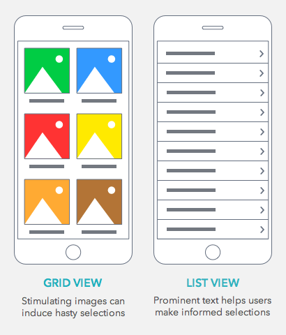 list-grid-selections