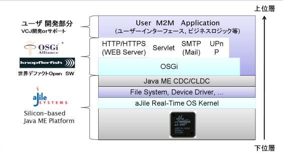 jmin_software