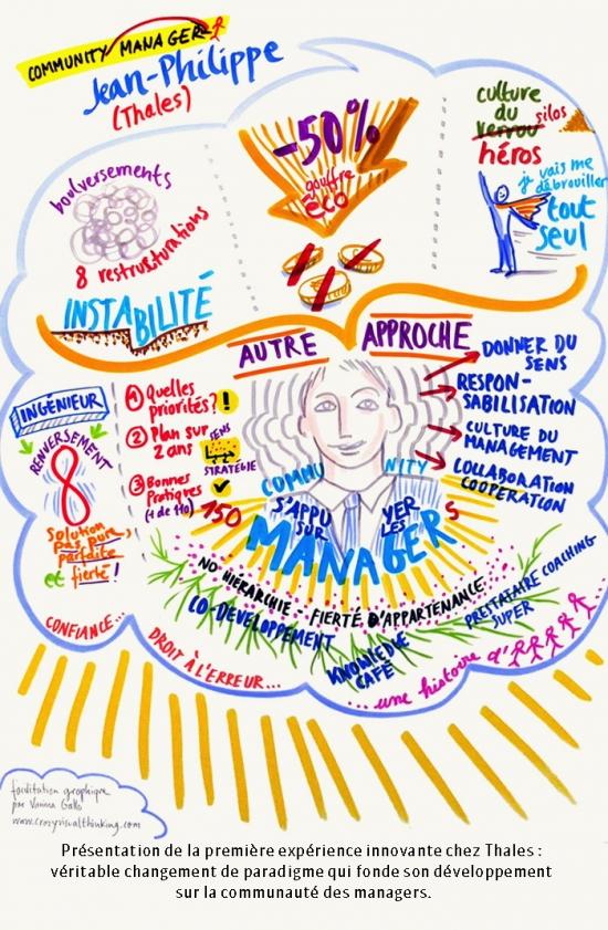 facilitation-graphique-innovation-rh-2