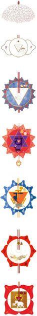 Chakra Symbole, Chakras, Chakren, Yantra, Yantras, 7 Chakras, Bilder