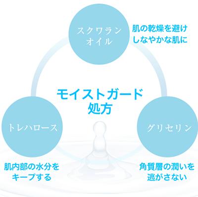 フルアクレフは、ただ保湿するだけではなく、肌を守るための成分も配合