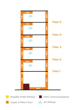 Ext_indoor_diagram