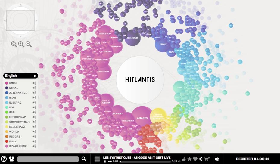 Hitlantis Universe