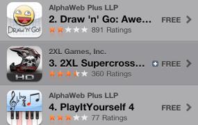 iTunes Store GooglePlus