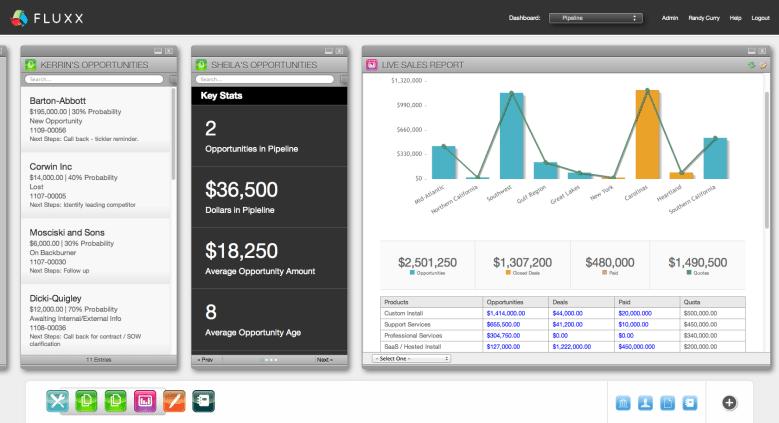 fluxx screenshot demo