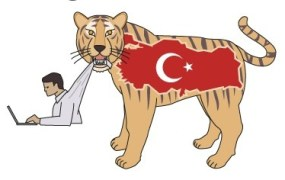 turkey tech investment