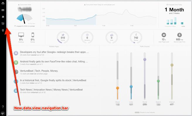 chartbeat-new-UI