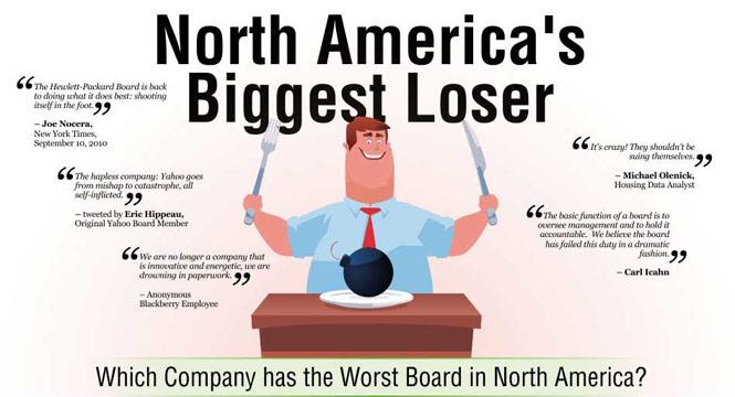 biggest-loser