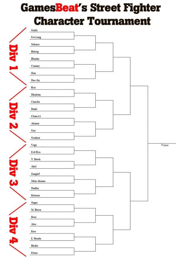 Street Fighter character tournament bracket